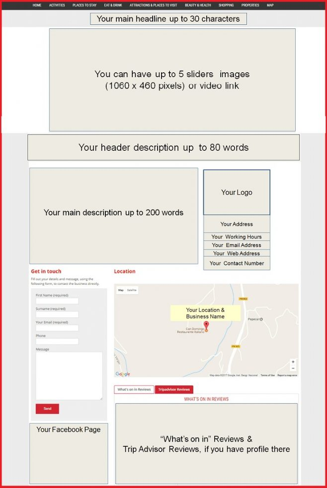 Sales Page Layout when Advertise in South East London
